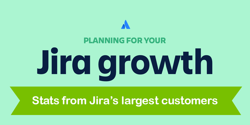 Supporting Jira at Scale