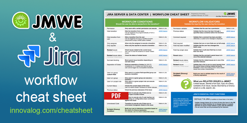 jira-server-workflow-cheat-sheet